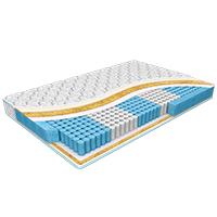 3D-модели матрасов BonnySleep «вразрезе»