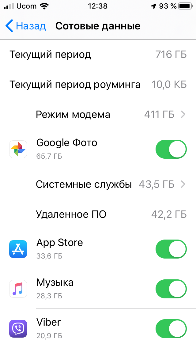 55 гигов мобильного интернета в месяц