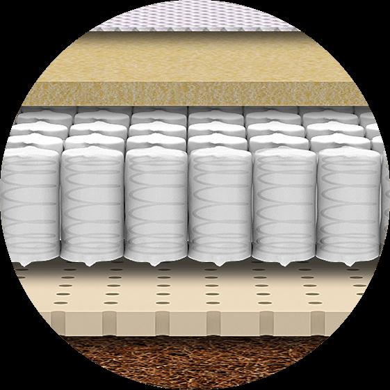 Компоненты «3D-сэндвичей» ортопедических матрасов
