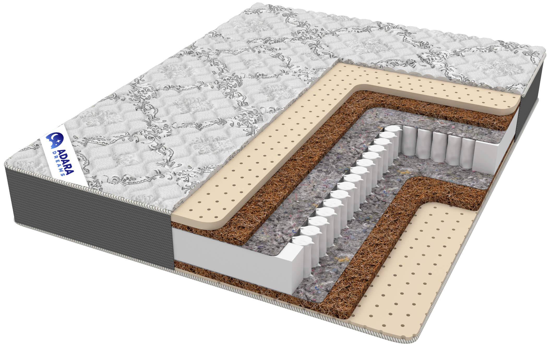 3D-модели ортопедических матрасов ADARA dreams